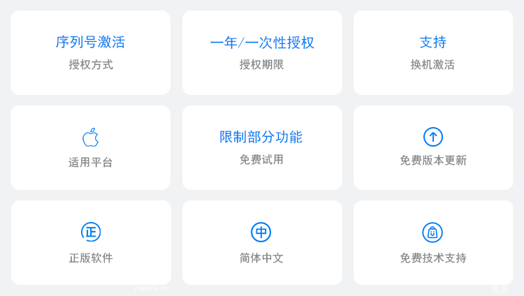 CleanMyMac X - 软发网
